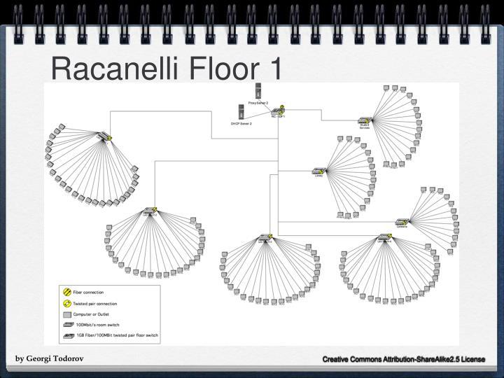 Racanelli Floor 1