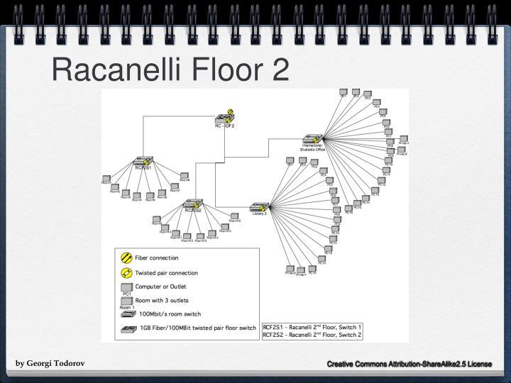 Racanelli Floor 2