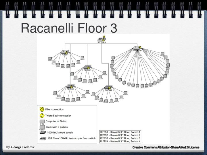 Racanelli Floor 3