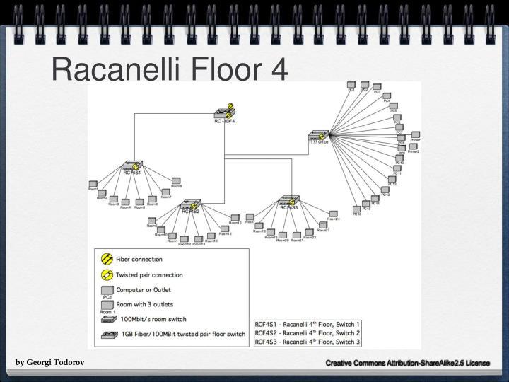 Racanelli Floor 4