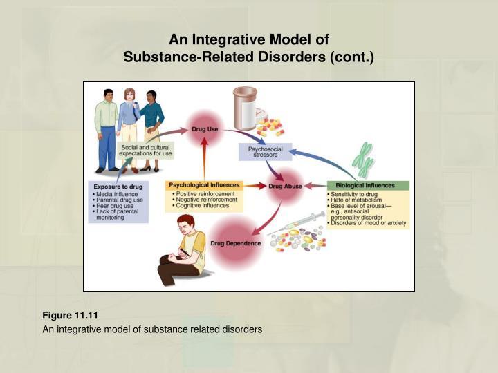 An Integrative Model of
