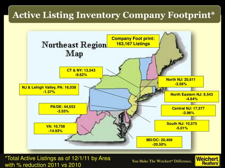 Active Listing Inventory Company Footprint*