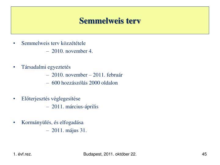 Semmelweis terv