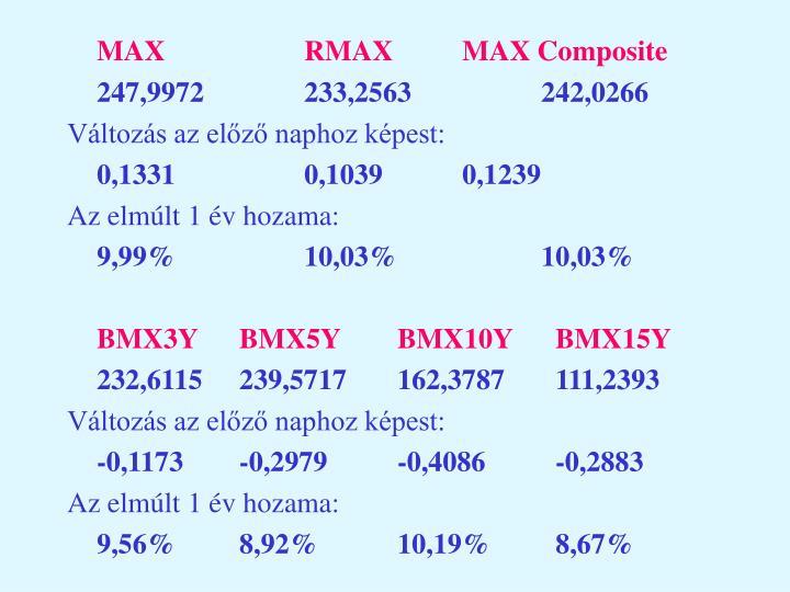 MAX RMAXMAX Composite