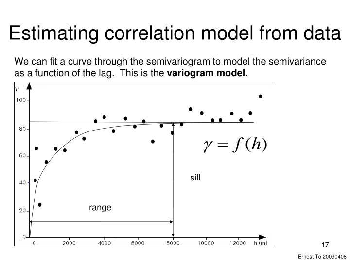 Estimating correlation model from data