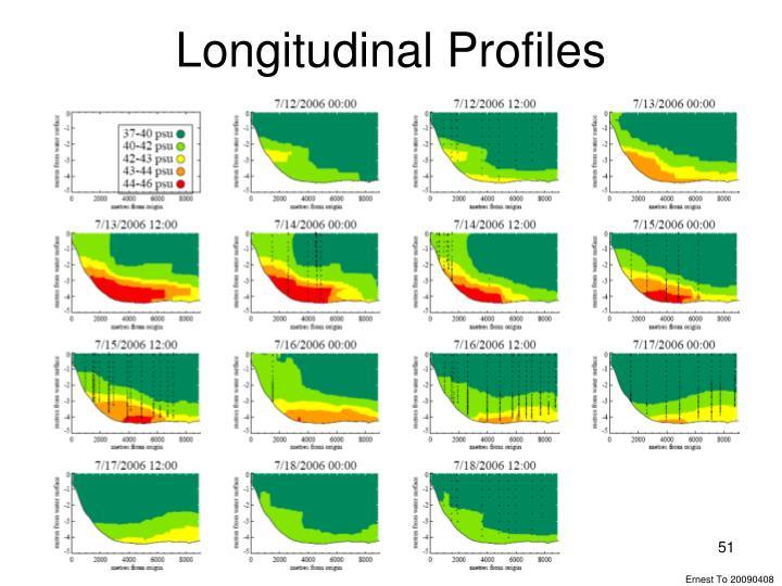 Longitudinal Profiles
