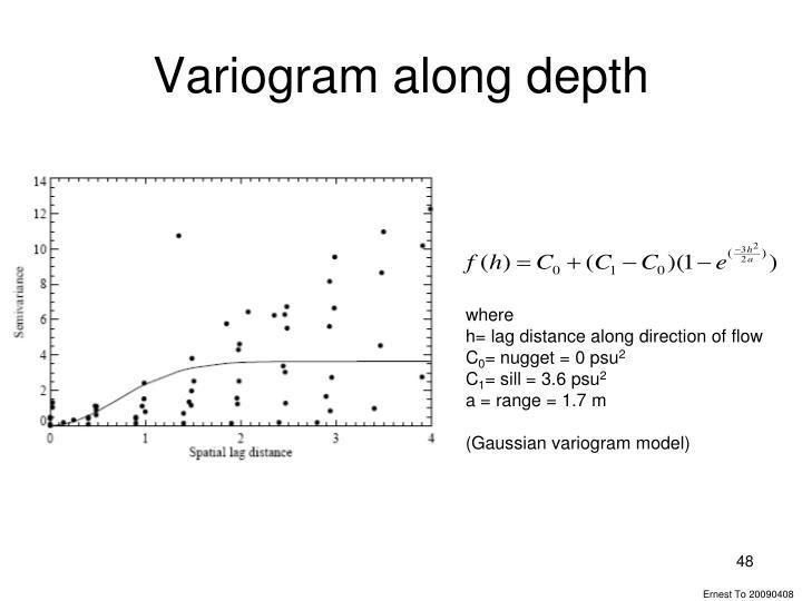 Variogram along depth