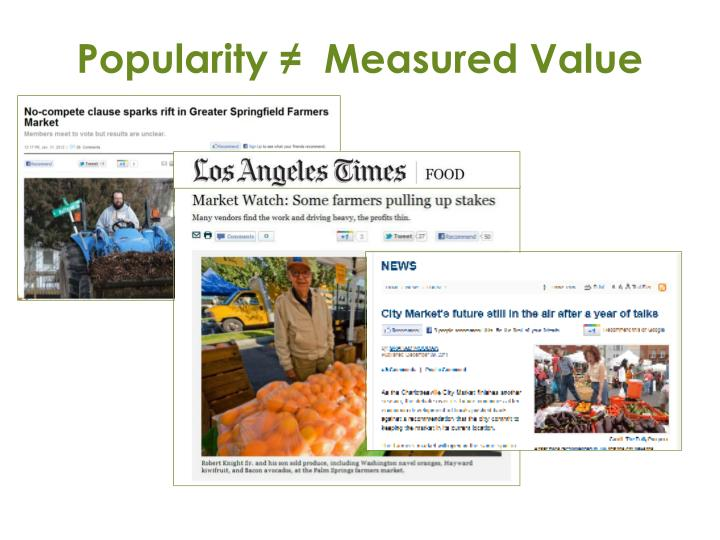 Popularity ≠  Measured Value
