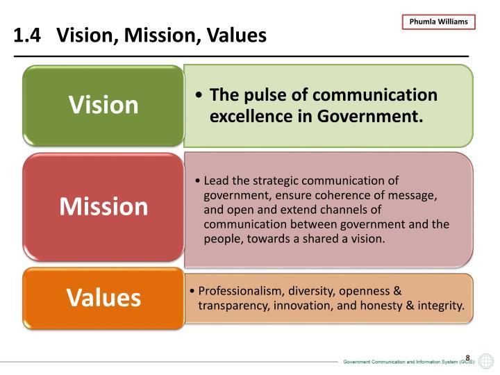 1.4   Vision, Mission, Values