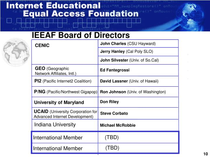 IEEAF Board of Directors