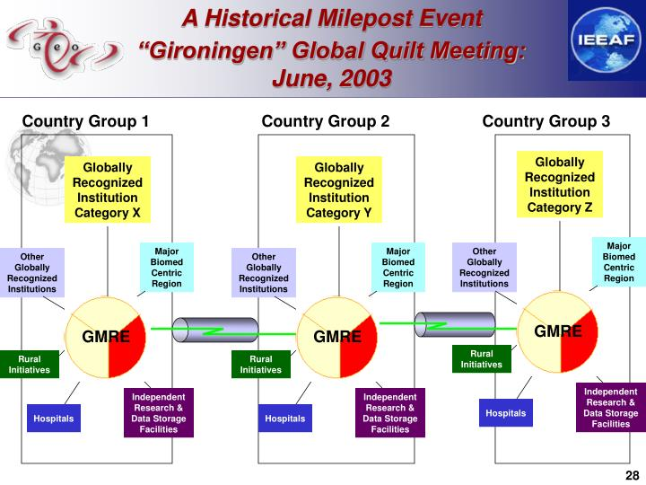 A Historical Milepost Event