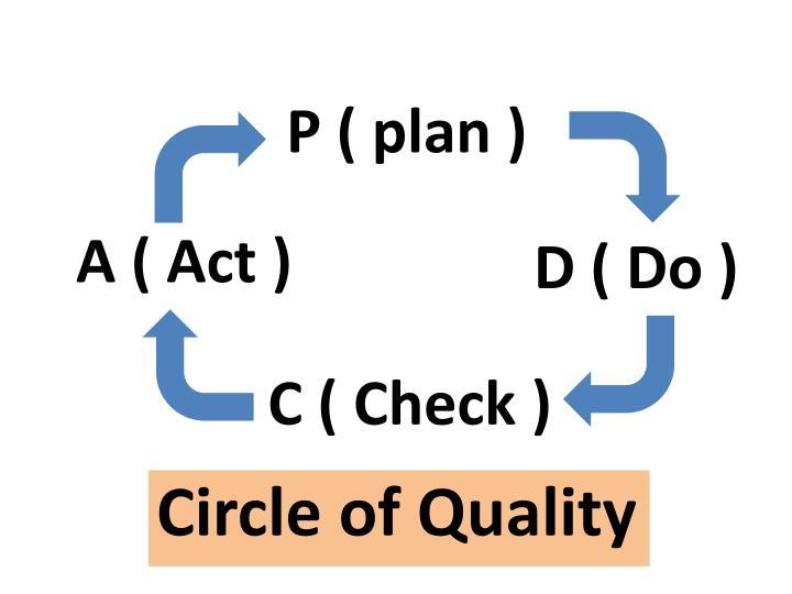 P ( plan )