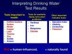 interpreting drinking water test results
