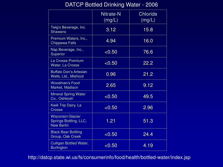 DATCP Bottled Drinking Water - 2006