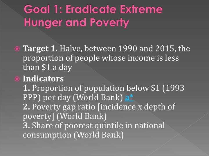 Goal 1: Eradicate Extreme Hunger and Poverty
