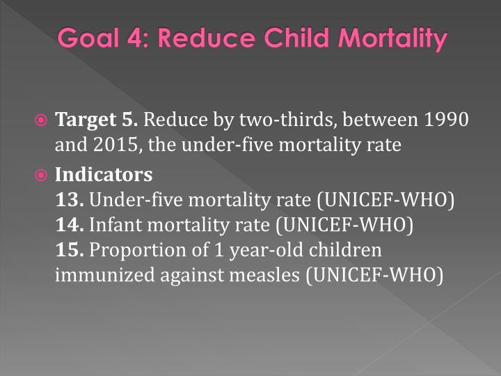 Goal 4: Reduce Child Mortality
