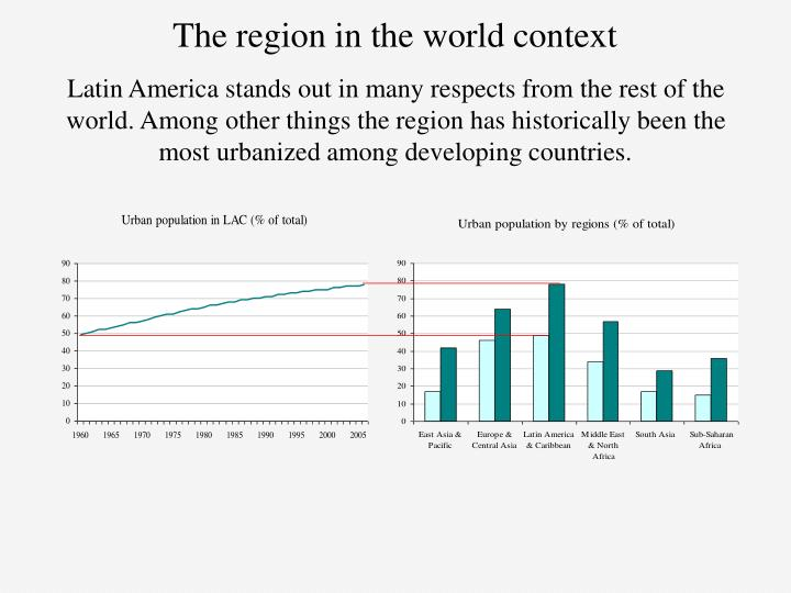The region in the world context