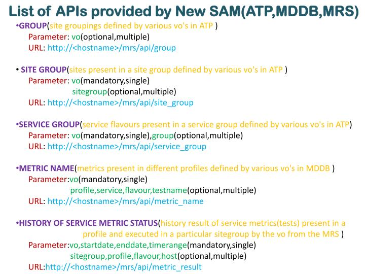 List of APIs provided by New SAM(ATP,MDDB,MRS)