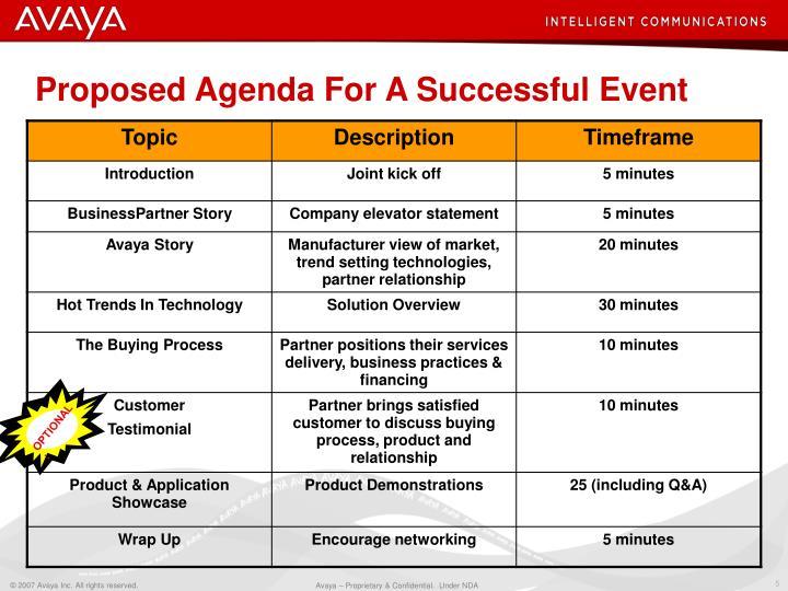 Proposed Agenda For A Successful Event