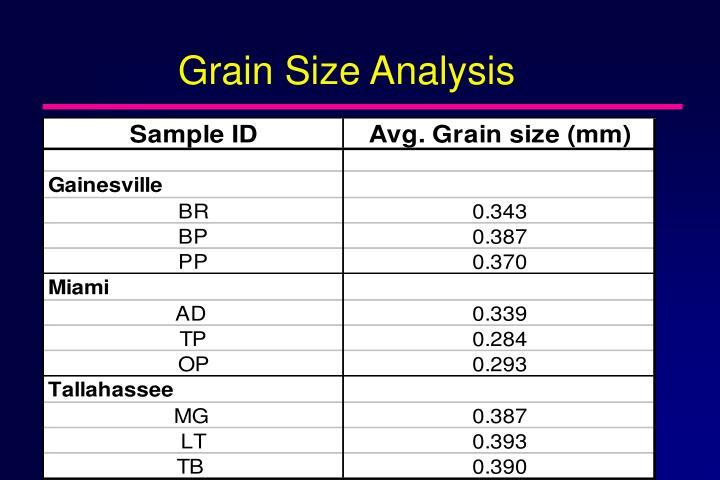 Grain Size Analysis