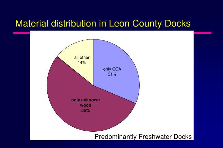 Material distribution in Leon County Docks
