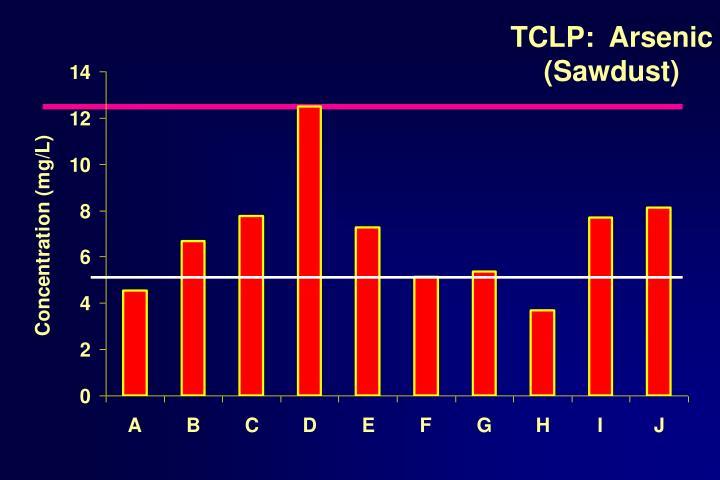 TCLP:  Arsenic