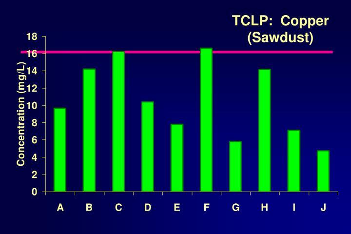 TCLP:  Copper