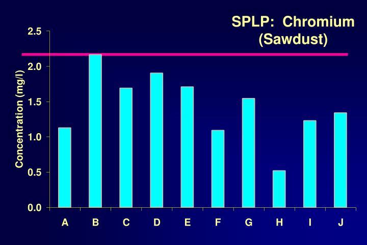 SPLP:  Chromium