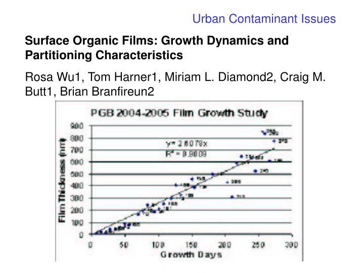 Urban Contaminant Issues