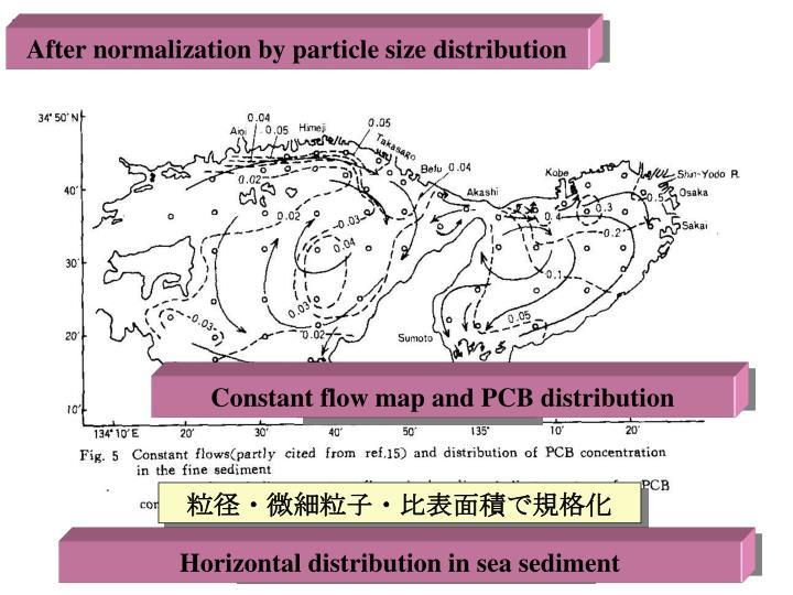 海域底質の粒度分布を考慮した場合
