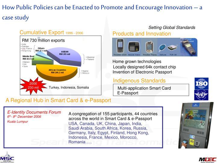 Multi-application Smart Card