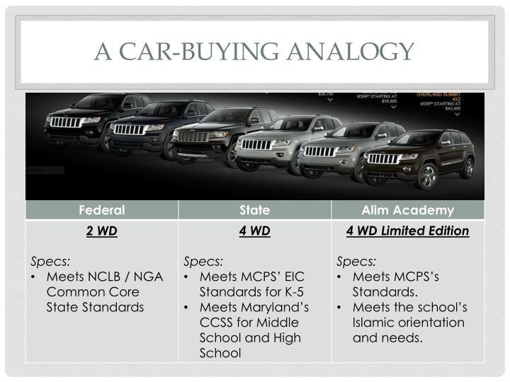 A car-buying analogy