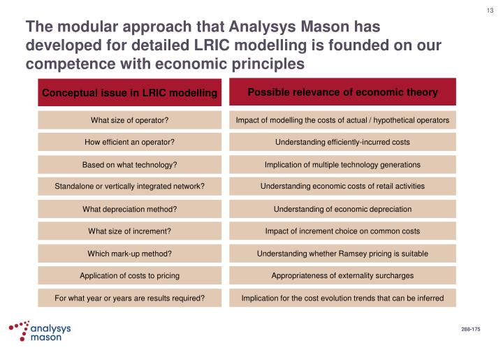 The modular approach that Analysys Mason has developed for detailed LRIC modelling is founded on our competence with economic principles