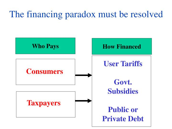 The financing paradox must be resolved
