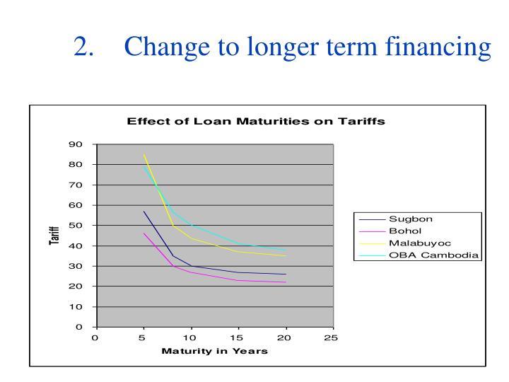 2.Change to longer term financing
