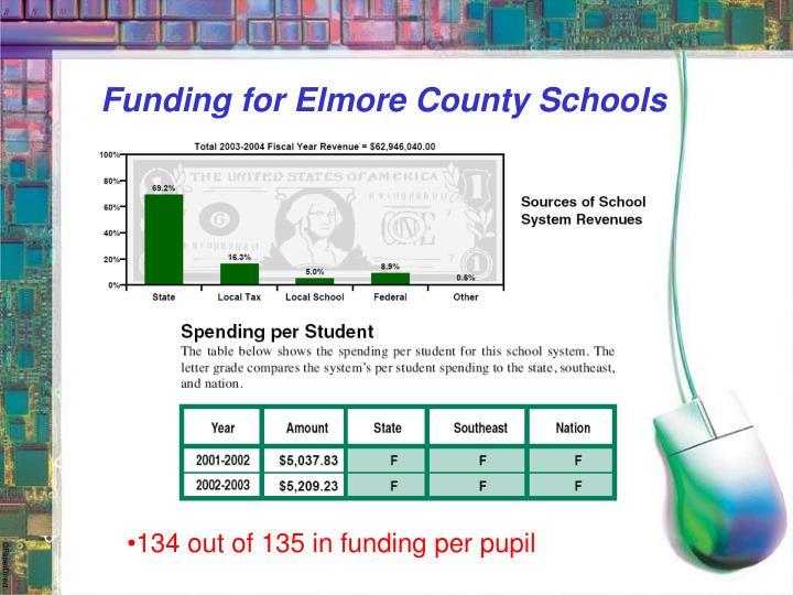 Funding for Elmore County Schools