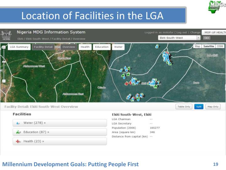 Location of Facilities in the