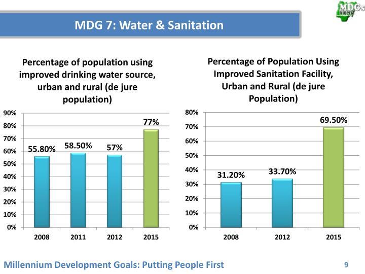 MDG 7: Water & Sanitation