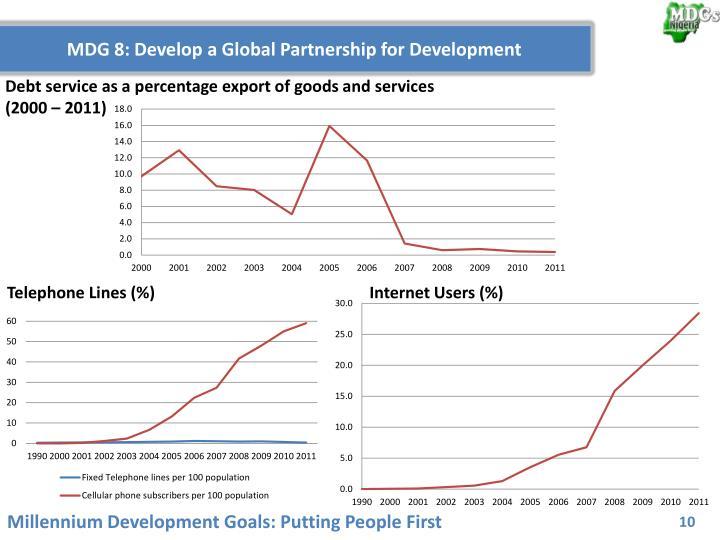 MDG 8: Develop a Global Partnership for Development