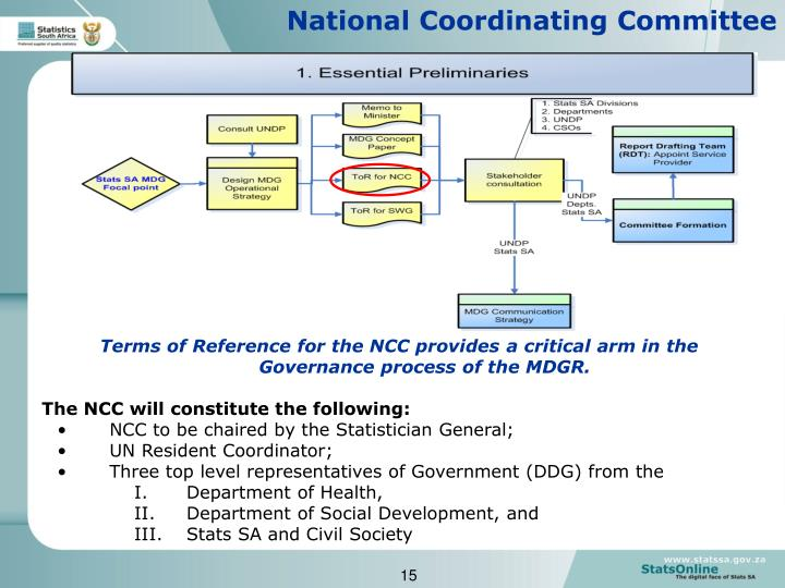 National Coordinating Committee