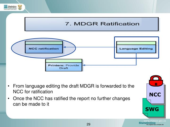 From language editing the draft MDGR is forwarded to the NCC for ratification