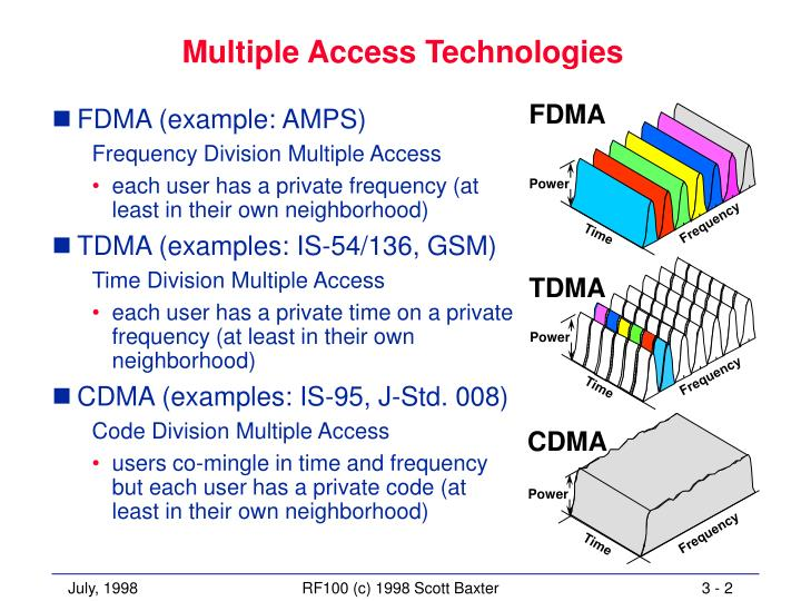 Multiple access technologies