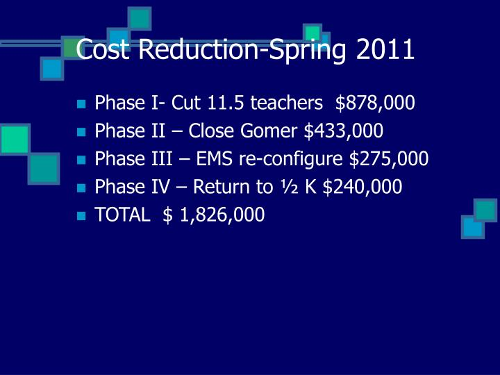 Cost Reduction-Spring 2011
