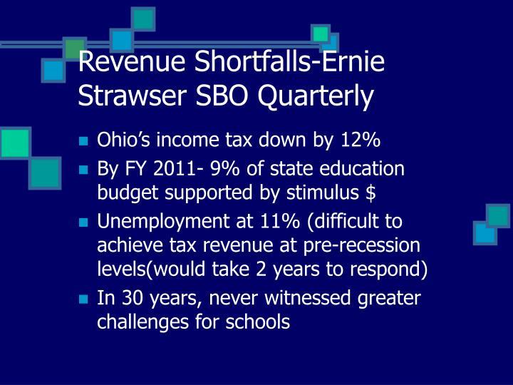Revenue Shortfalls-Ernie Strawser SBO Quarterly