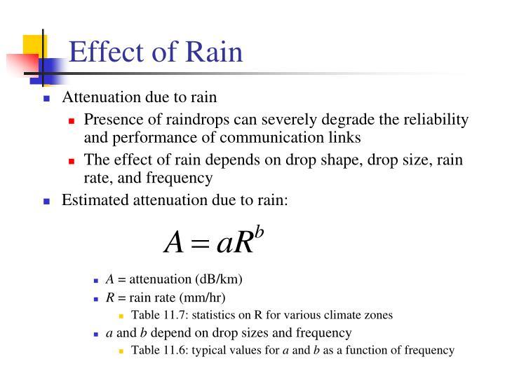 Effect of Rain