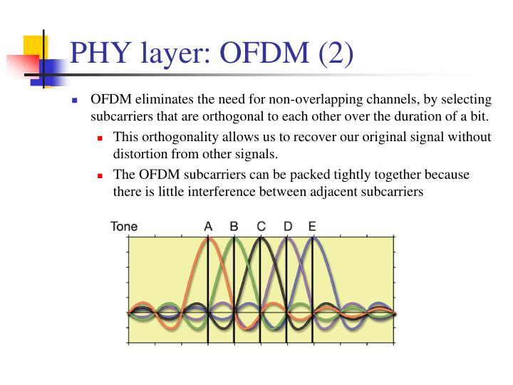 PHY layer: OFDM (2)