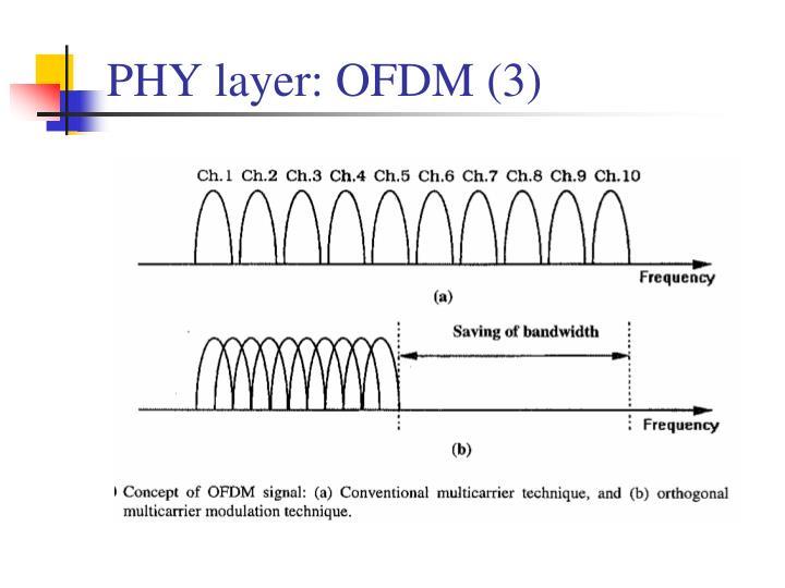 PHY layer: OFDM (3)