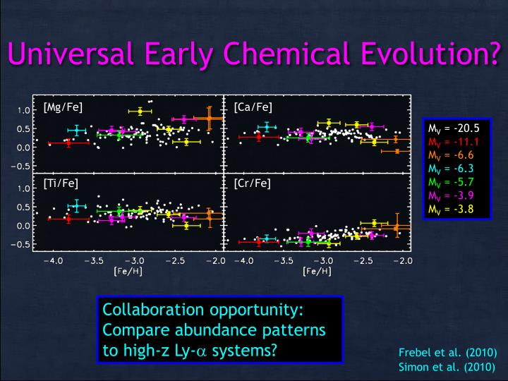 Universal Early Chemical Evolution?