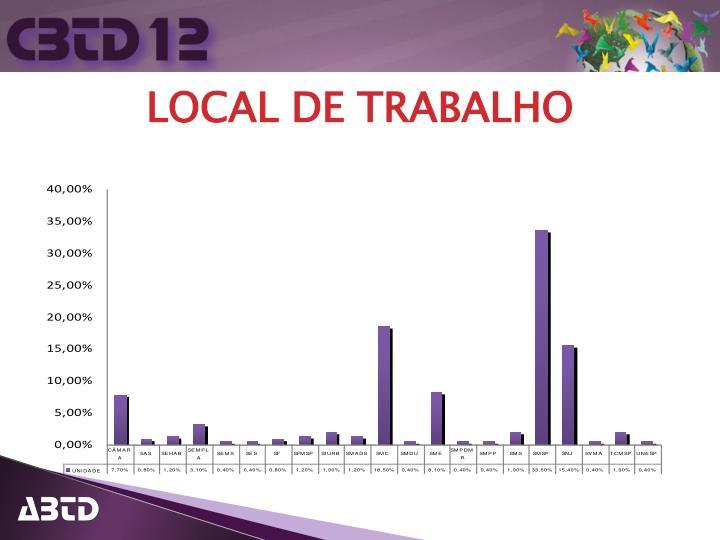 LOCAL DE TRABALHO