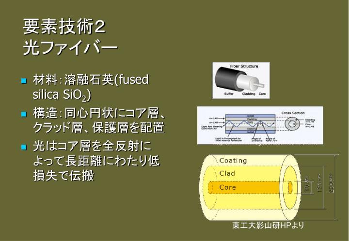 要素技術2